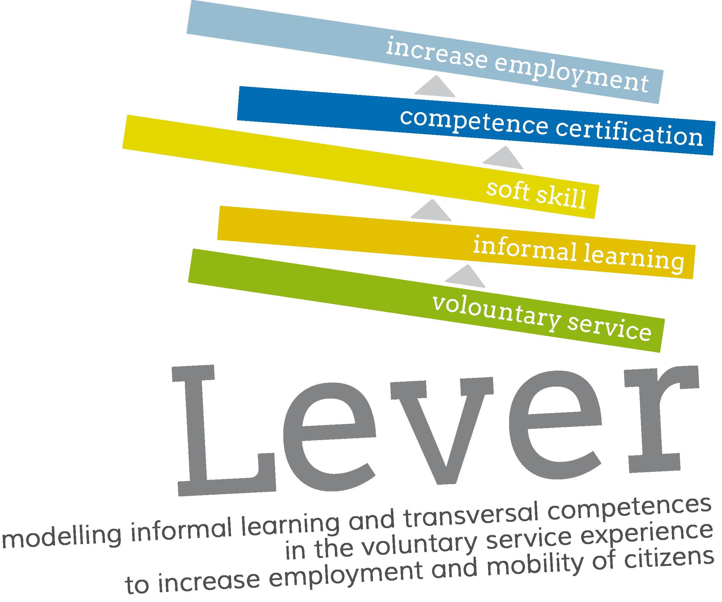 Odkryj swoje mocne strony: skorzystaj  z LEVER BASIC – nowego narzędzia do badania kompetencji!